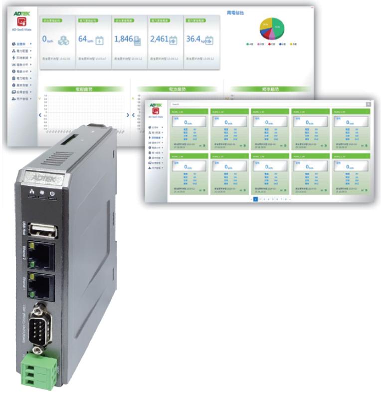 Hệ Thống Quản Lý Năng lượng(EMS) Điện Toán Đám Mây Kết Nối Vạn Vật(IoT)
